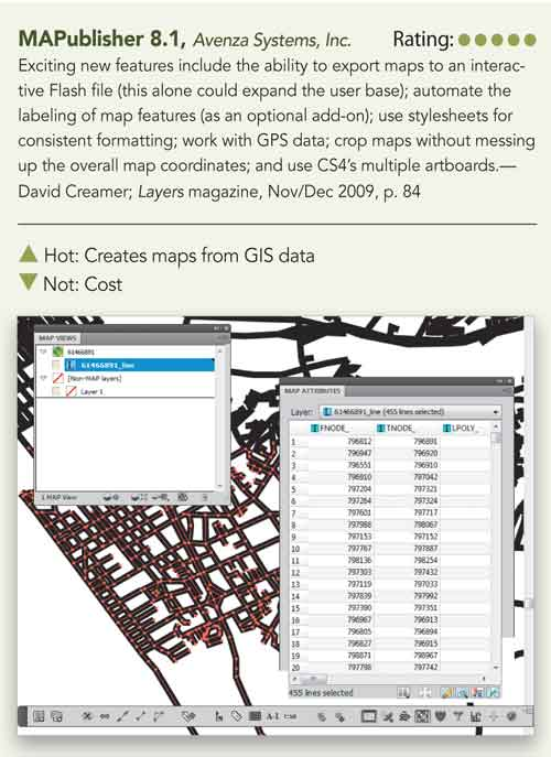Plugin' in to the Creative Suite - Layers Magazine